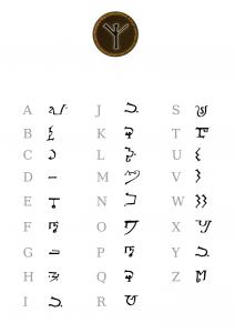 Alfabetul eXploratorilor