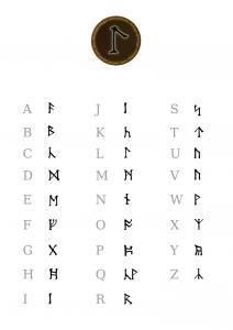 Alfabetul Lupișorilor