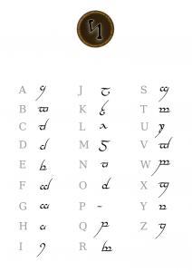 Alfabet seniori