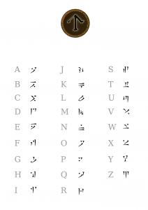 Alfabetul temerarilor